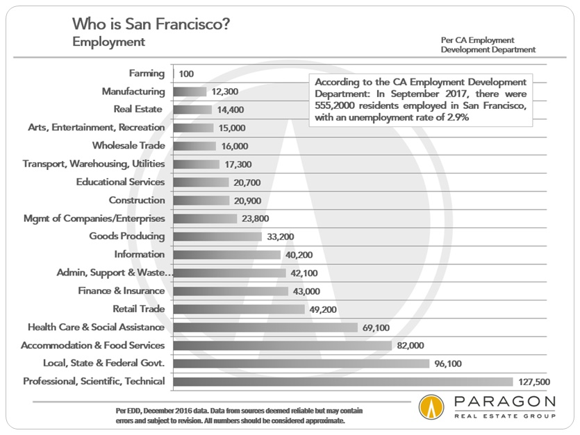 How Big A Downpayment Is Needed For An Apartment Building